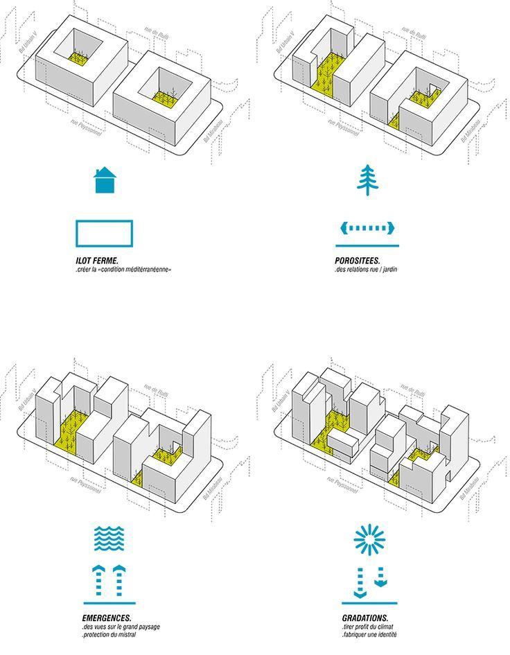 Simple architectural diagrams | Graphitecture | Urban