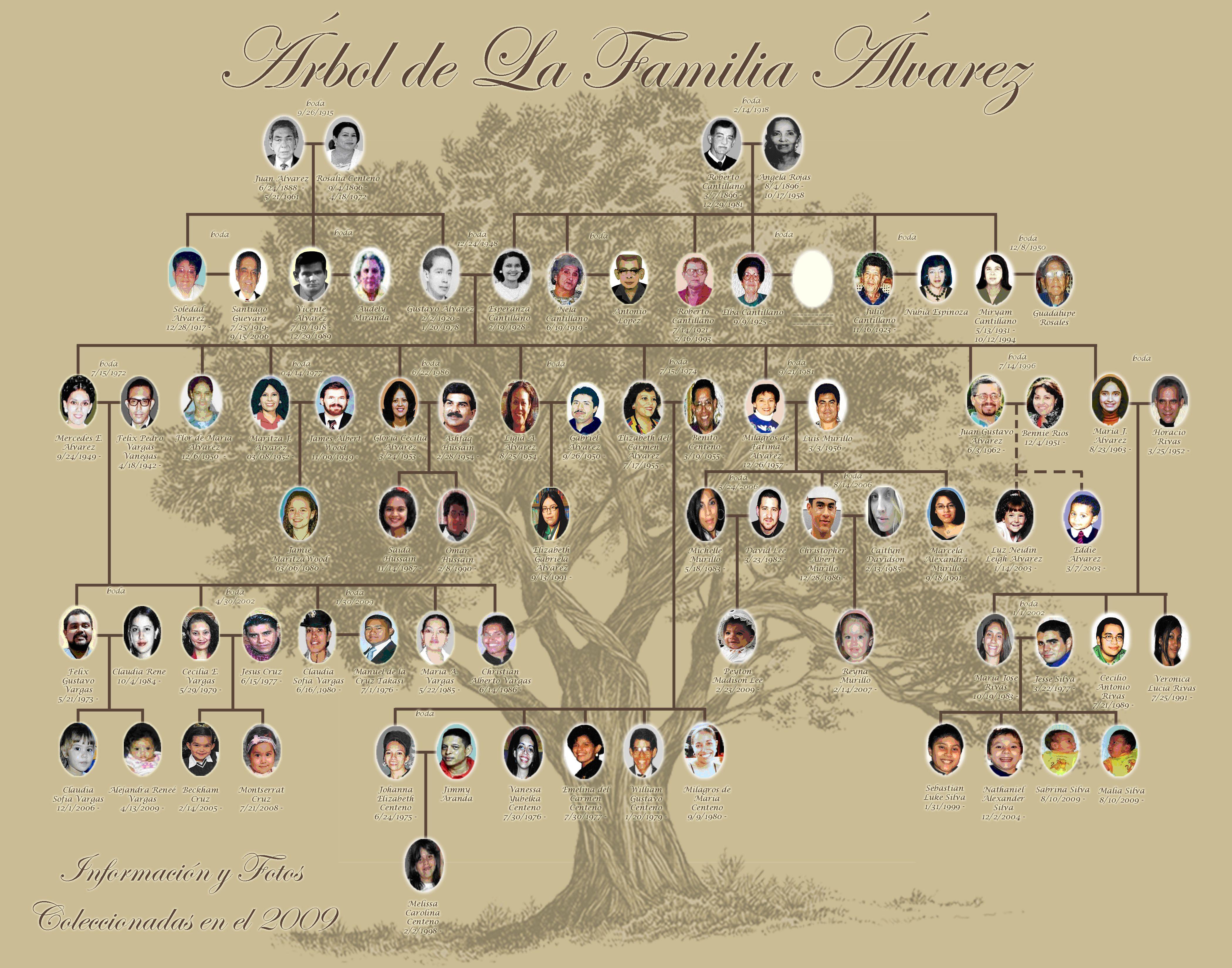 digital family tree template