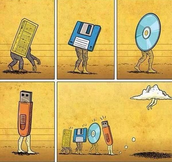 Data storage evolution