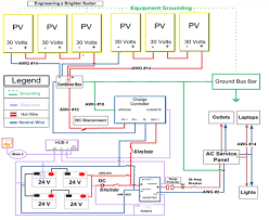 Image Result For Solar Pv Power Plant Single Line Diagram Single Line Diagram Line Diagram Save Energy