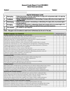 Fully Editable Second Grade Common Core Report Card Common Core Kindergarten Teaching Common Core Standards Based Report Cards