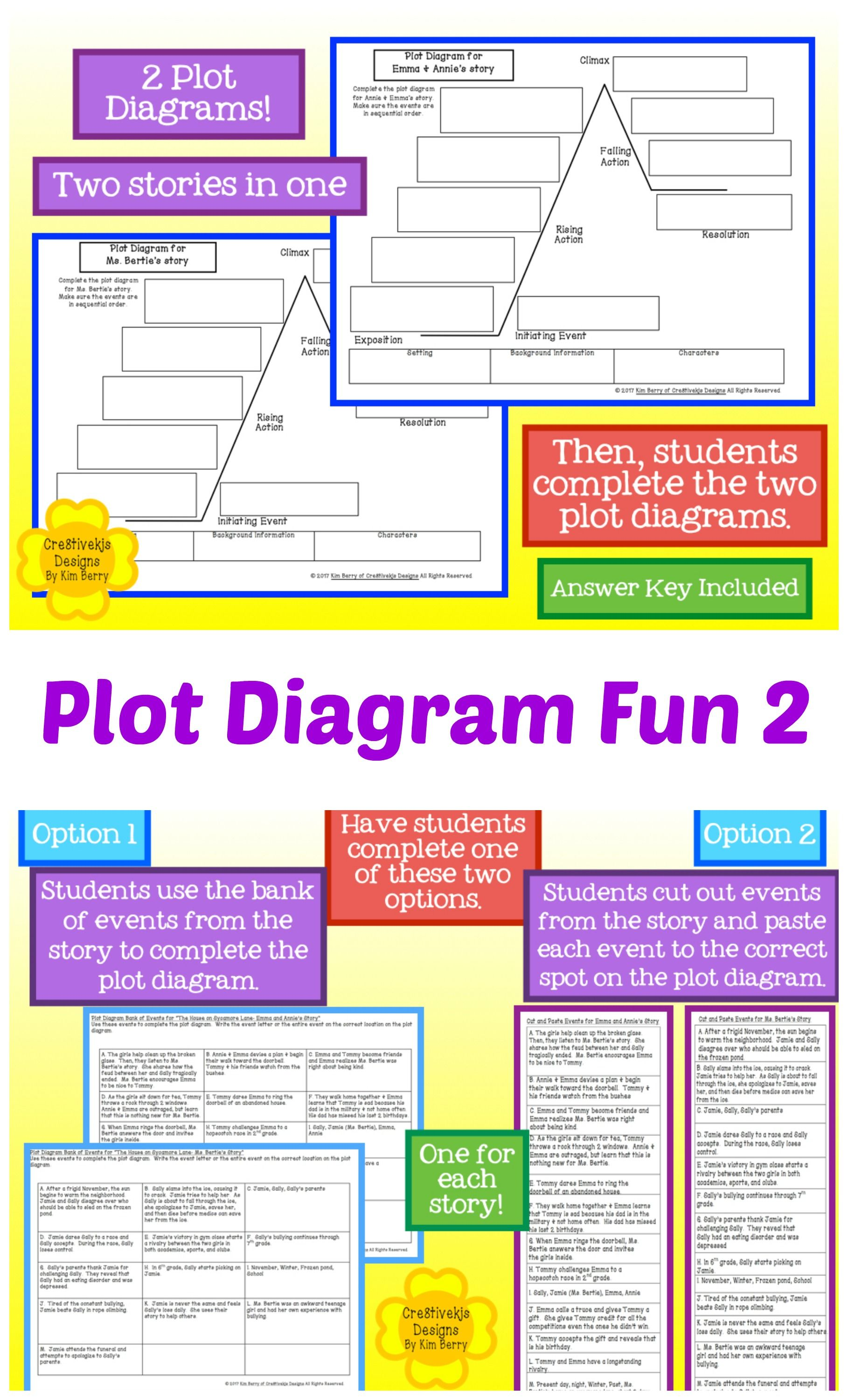 Lo Ng For An En Ing Way To Teach The Elements Of Plot Plot Diagram Fun 2 Is A Great Resource That Will Help Your Students Practiceyzing A Story