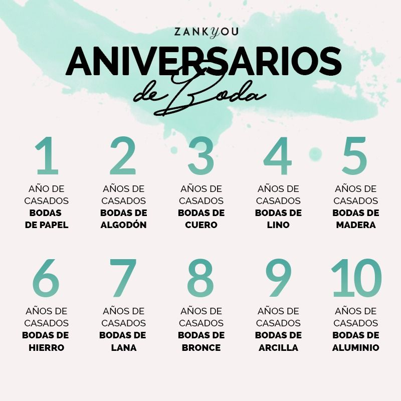 Nombres De Aniversarios De Boda Segun Los Anos De Casado