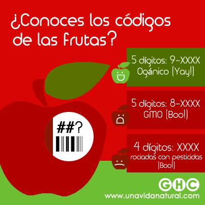 ¿Conoces las etiquetas con códigos de las frutas en el supermercado? Aquí está lo que significan los códigos.  ¿Conoces las etiquetas con códigos de las frutas en el supermercado? Aquí está lo que significan los códigos.  Tambien: Conoce estas 10 Frutas Ricas en Calcio:http://www.globalhealingcenter.net/salud-natural/frutas-ricas-en-calcio.html