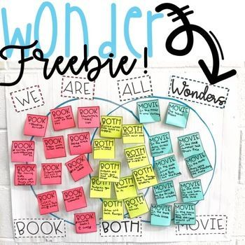 Free wonder anchor chart all things wonder pinterest anchor compare and contrast the wonder book and wonder movie with this anchor chart create a venn diagram t chart much more with this freebie ccuart Image collections