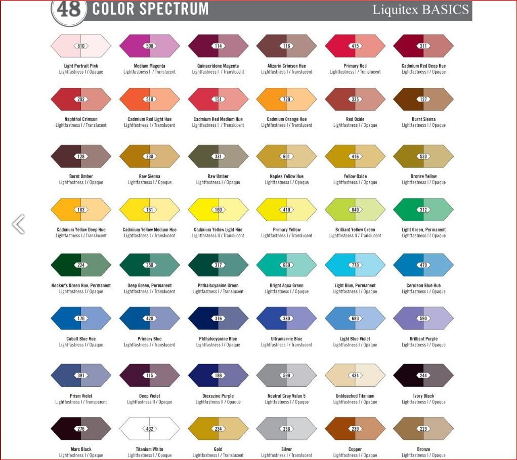 Liquitex Color Chart Color Theories Painting Painting Drawing