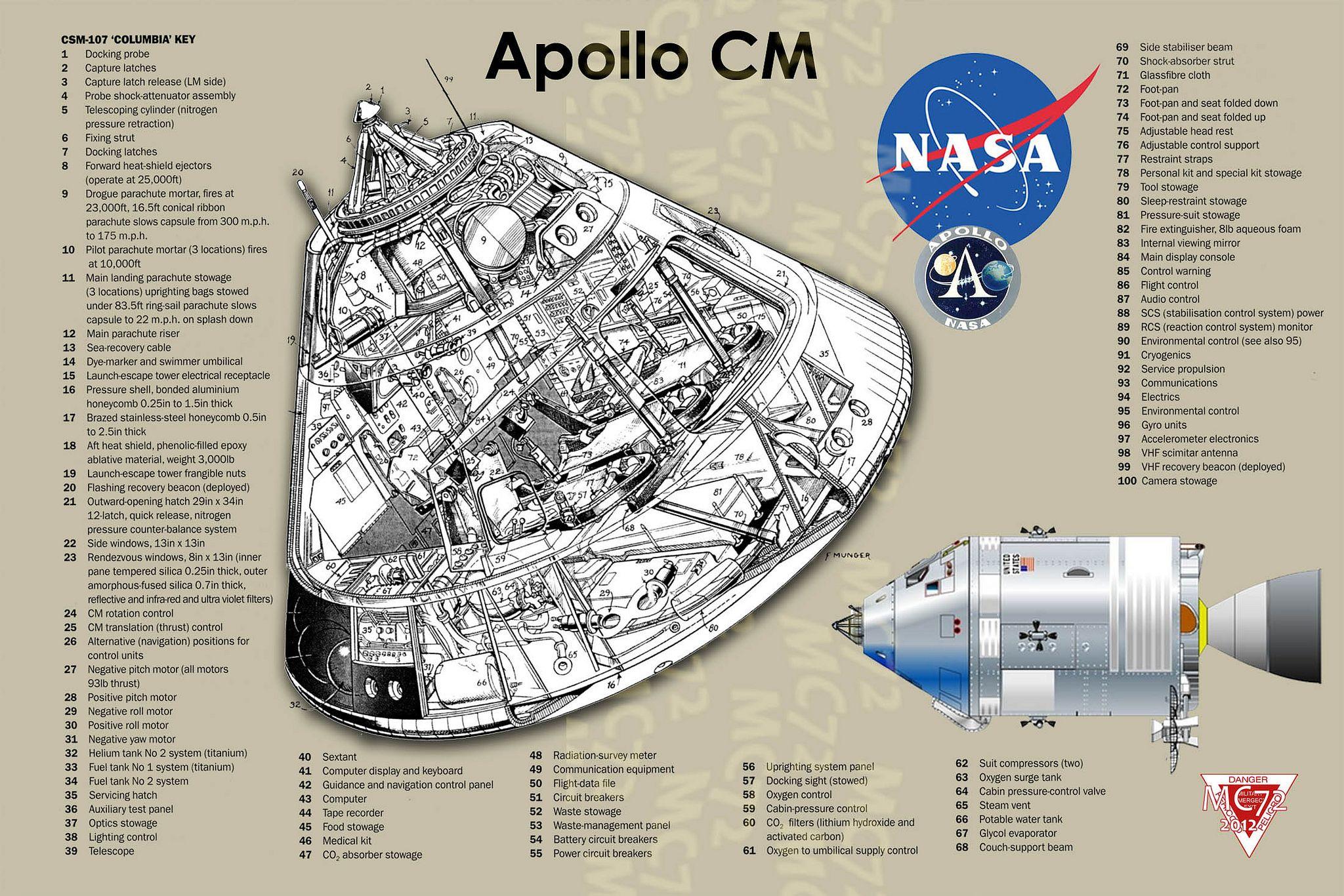 apollo spacecraft nasa - photo #41