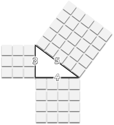 Hands-On Explorations of the Pythagorean Theorem (Math