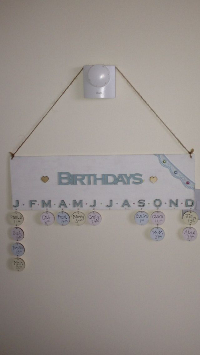DIY Birthday Reminder Board For My Sisters Moving Gift