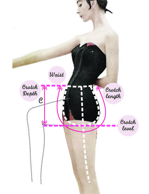 http://www.chance-of-rain.com/2012/how-to-draft-culottes-from-a-line-skirt/