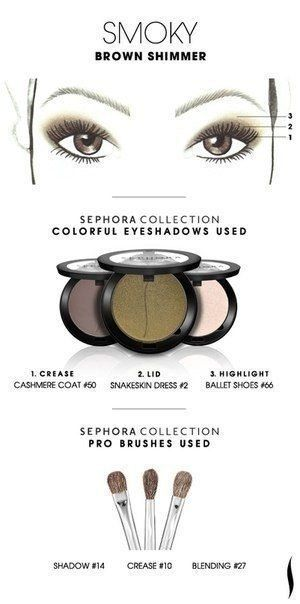 SephoraMakeupTemplatesofEyeshadow Beaute Pinterest - Eyeshadow template