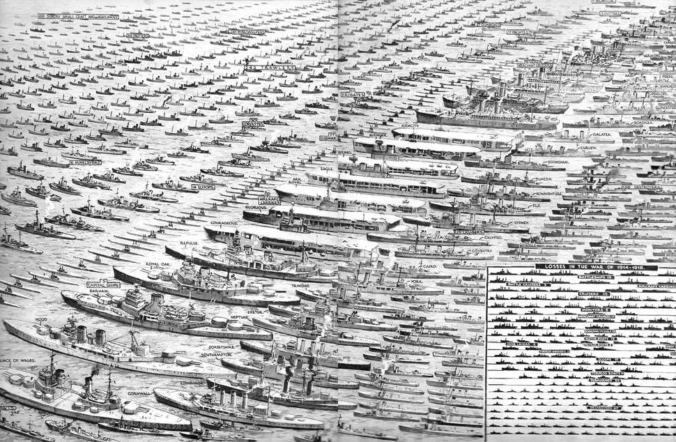 British Ships WWII Shows