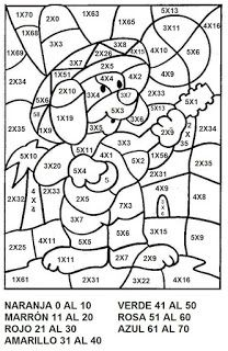 Multiplicación Tablas Tablas Multiplicar Ejercicios