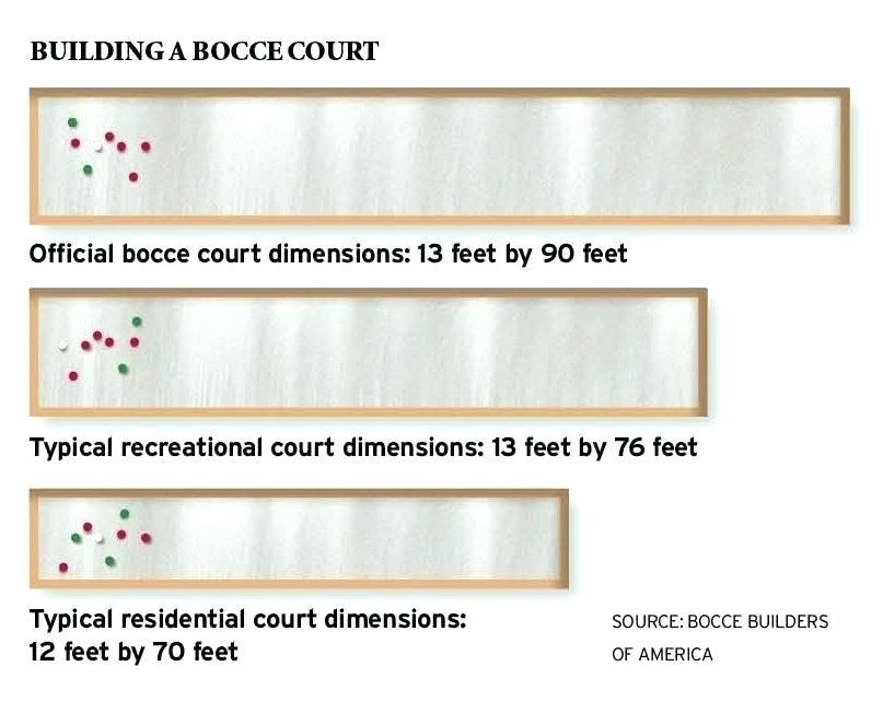Image Result For What Is The Size Of A Bocce Court Bocce Court Bocce Court