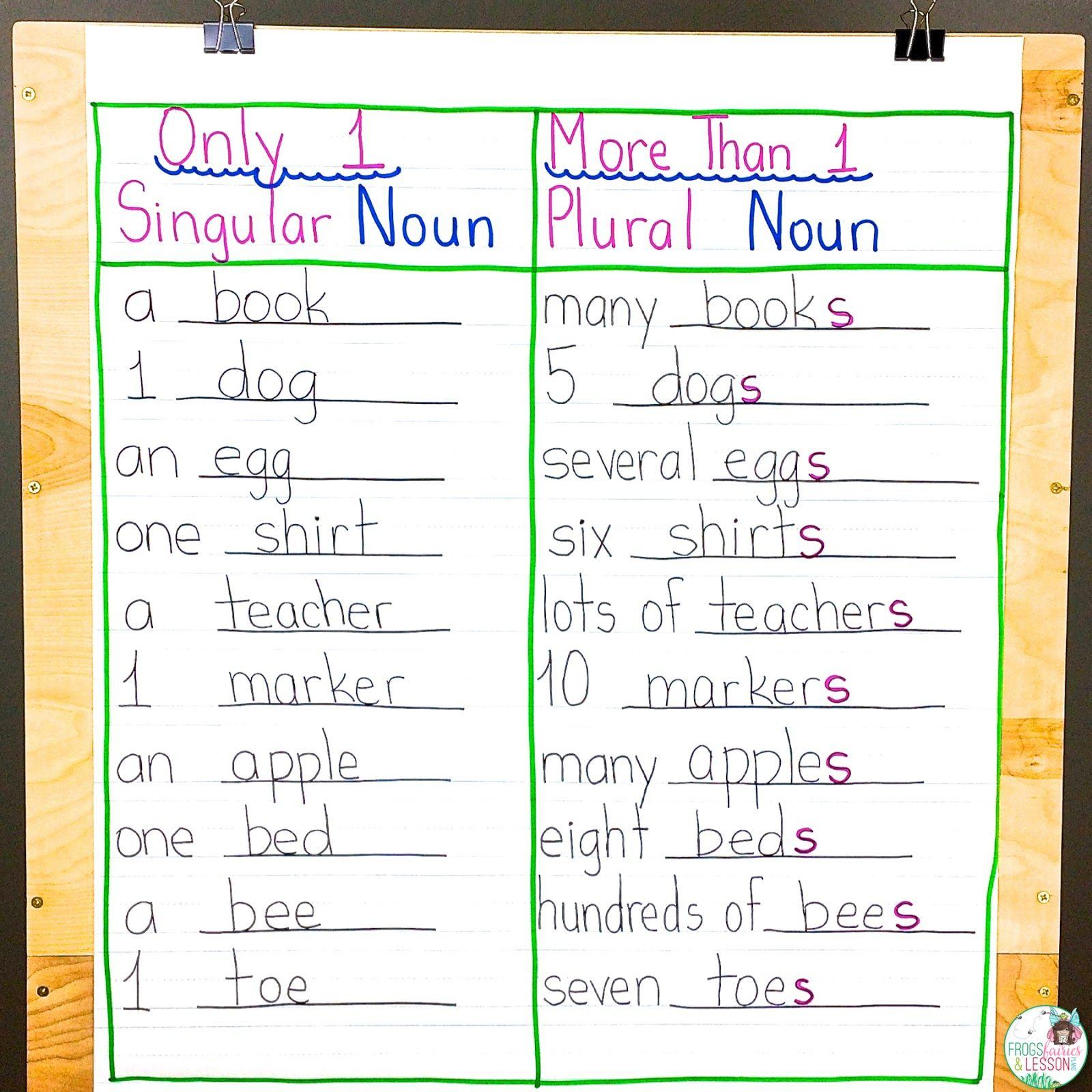 5 Noun Lessons You Need To Teach In 1st Grade Part 2 Nouns Lesson Plurals Noun Anchor Charts [ 1600 x 1600 Pixel ]