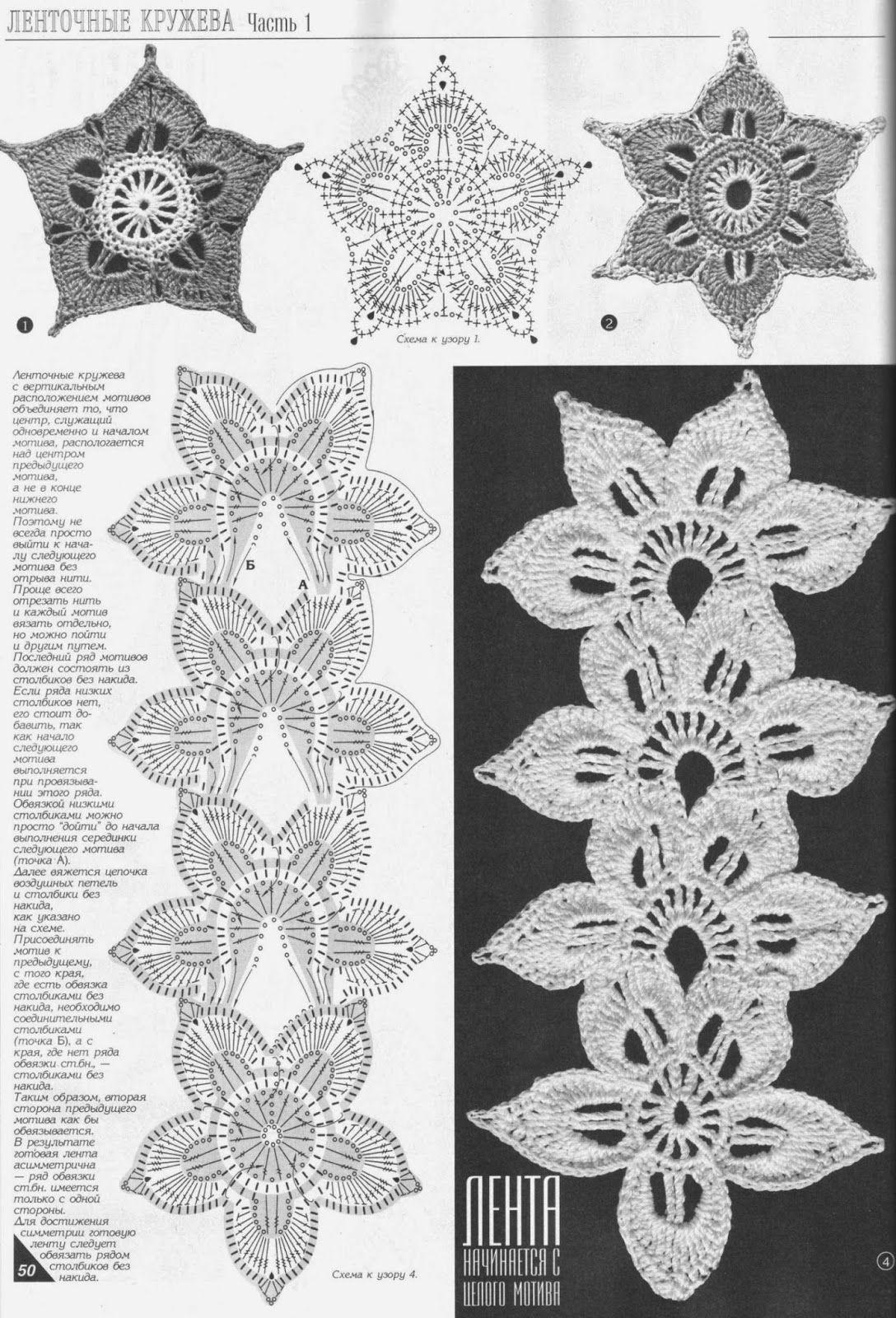 Crochet fashionable dress | Pinterest | Ganchillo, Buos y Puntadas