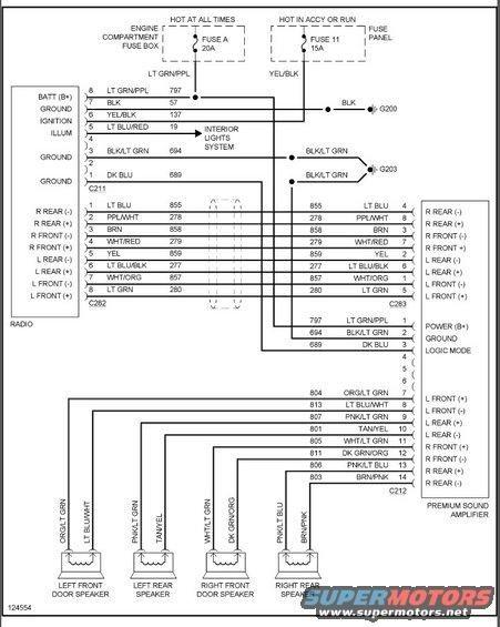 Diagram 2004 Ford Ranger Stereo Wiring Diagram Full In
