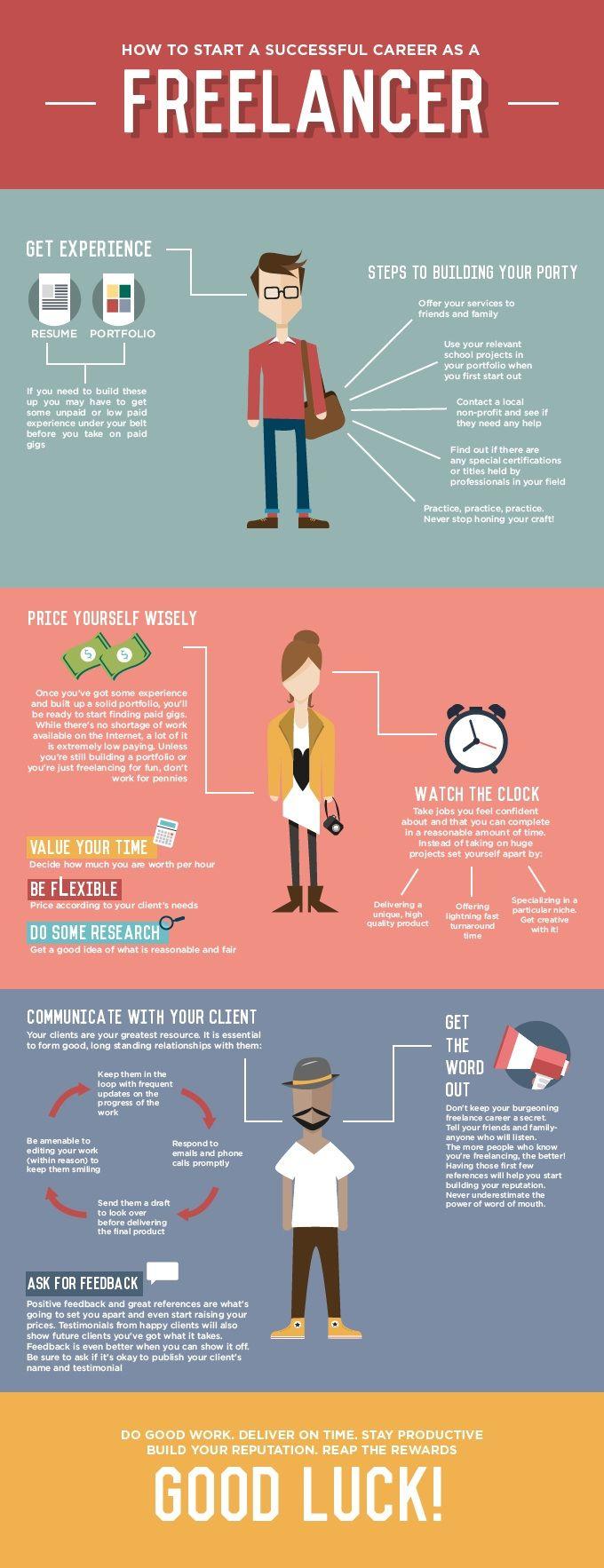 How To Begin A Career As A Successful Freelancer Desain Web Infografis Pemasaran Digital