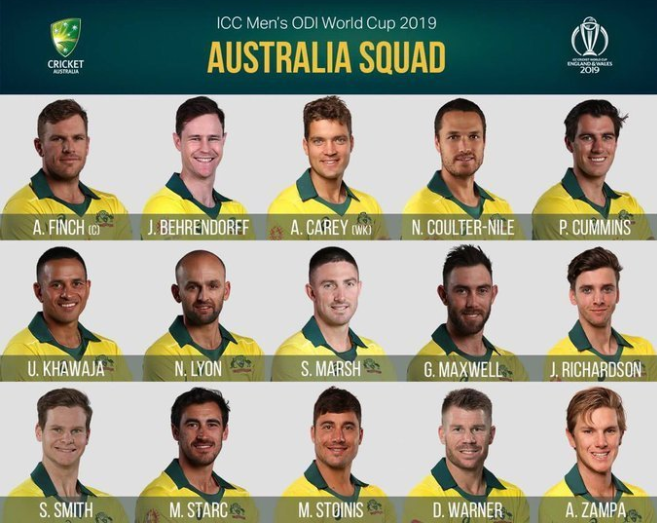 Australia Cricket Team Players Australia Cricket Team Cricket Teams Cricket