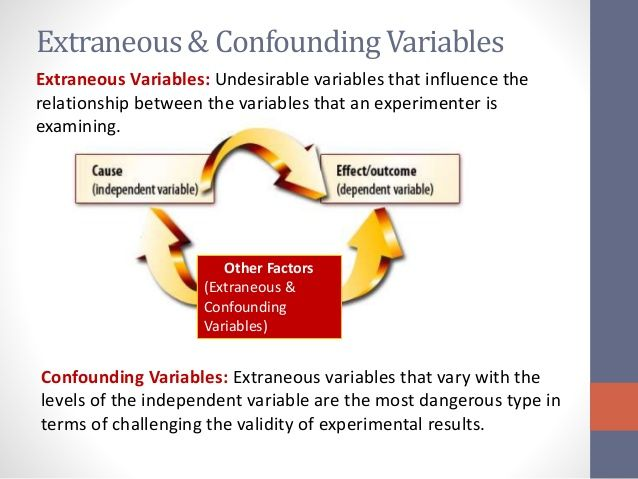 confounding  extraneous  variables  variables that with