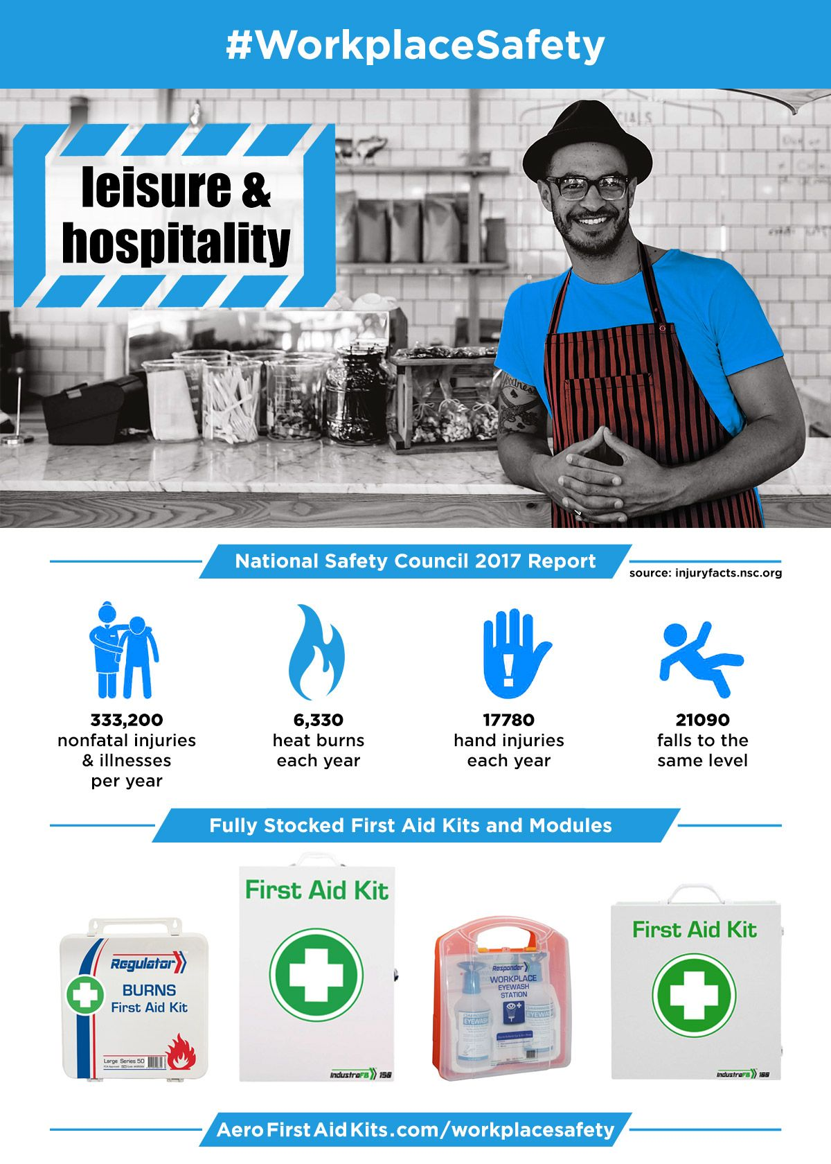 Workplace Safety - Leisure & Hospitality Industry First Aid