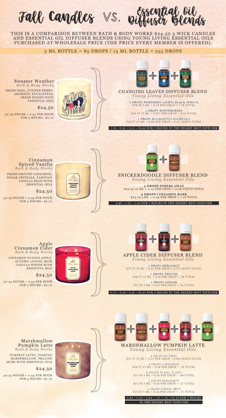 Bomba de imunitate miere