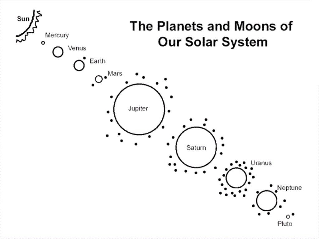 Coloring Pages Solar System Color Pages 1000 images about solar system sun moon stars color or paint pages on pinterest coloring and earth sp
