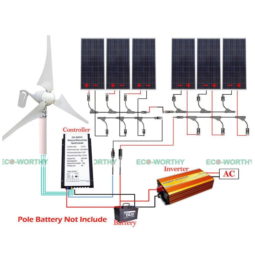 1300w Hybrid System Kit 400w Wind Turbine 6pcs 150w Solar Panel 1500w Inverter Controller 24v Kit Wind Turbine Generator Solar Panels Solar Power System