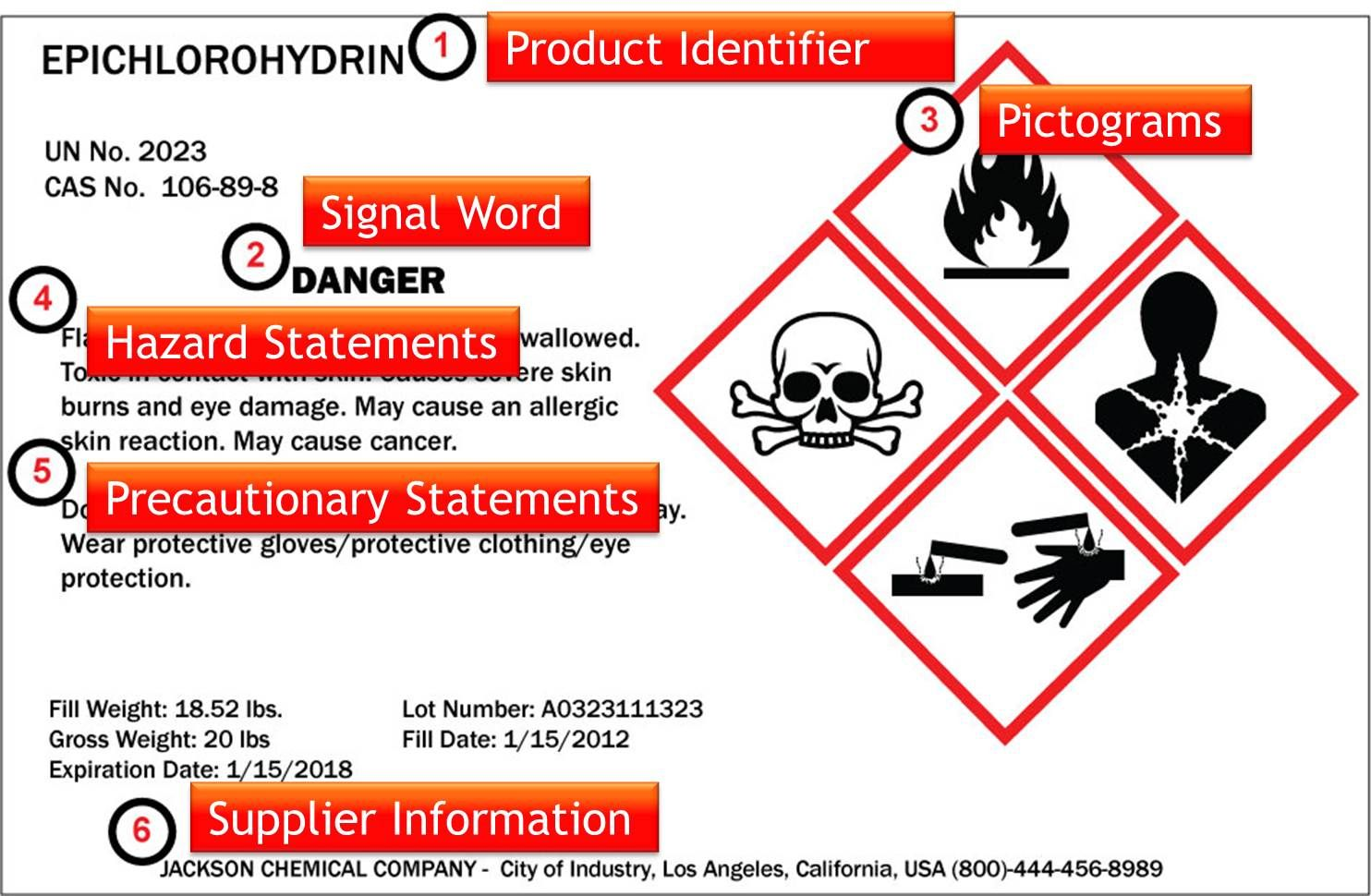 The Wonderful Msds Secondary Container Labels Ghs Label Template