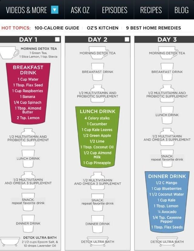 Dr Oz S 3 Day Cleanse