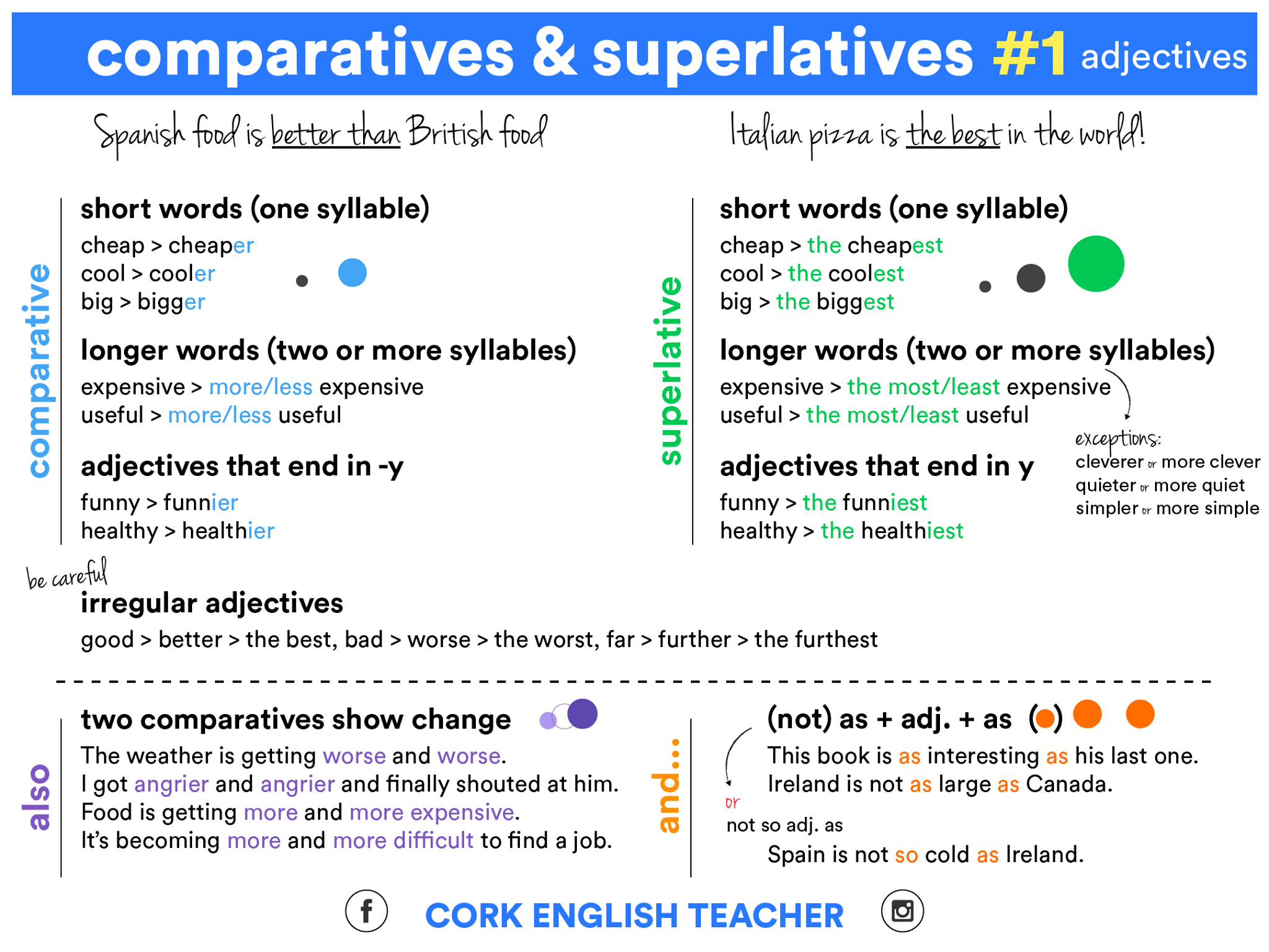 Comparatives Amp Superlatives 1 Adjectives