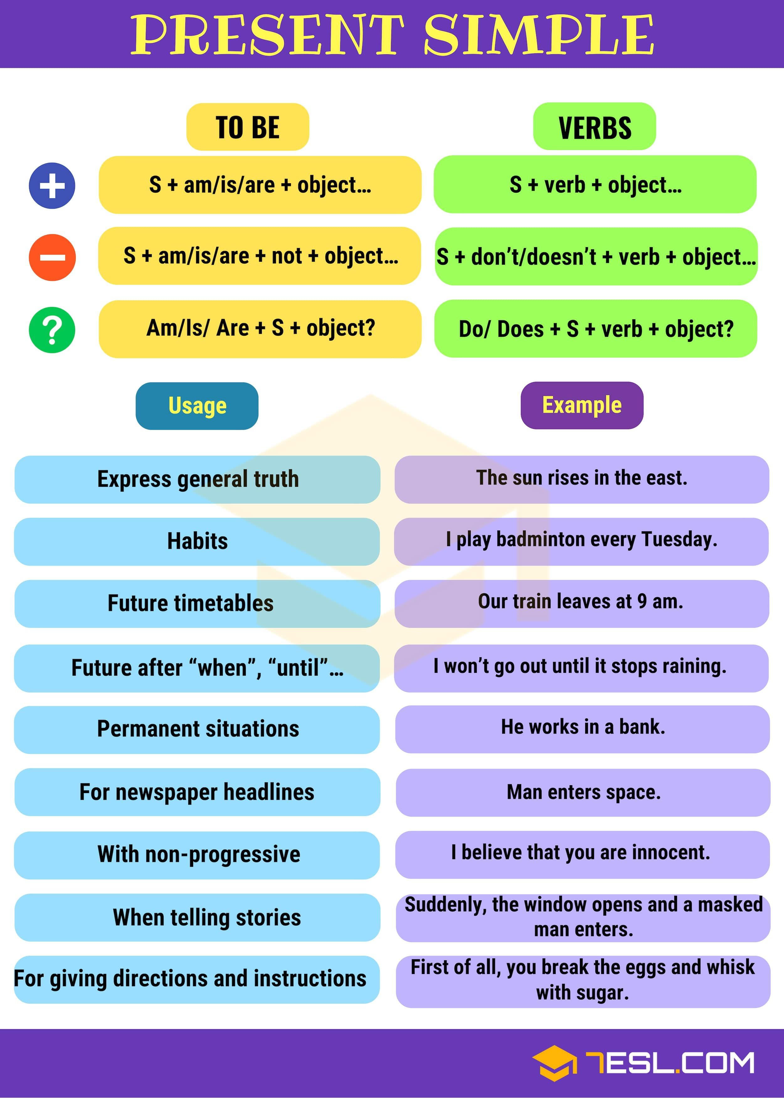 Present Simple Tense Simple Present With Useful Rules
