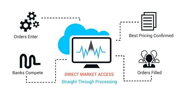 Comdirect trading software