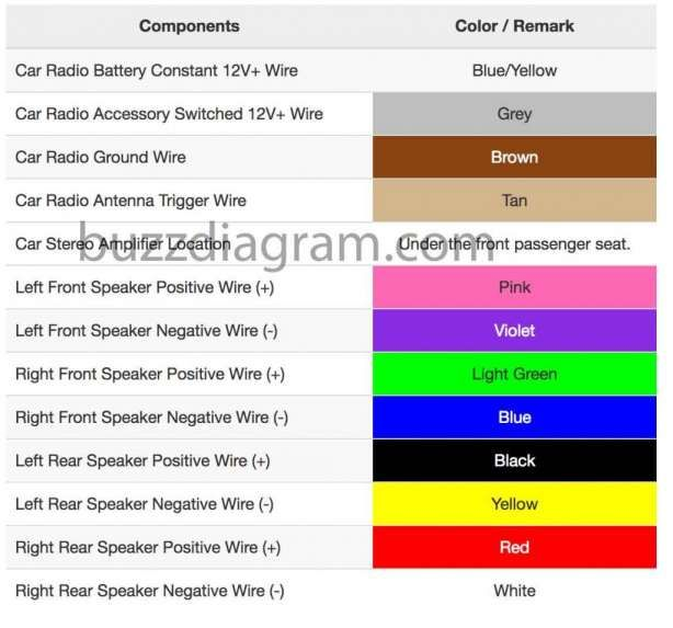 99 toyota camry stereo wiring color  wiring diagram ground