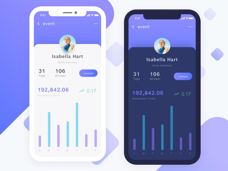 Pin On Ui App Designs