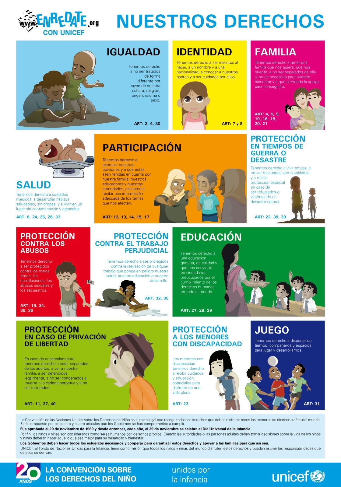 Tus Derechos Mis Derechos Derechos De Los Ninos Imagenes De Los Derechos Derechos Humanos Para Ninos
