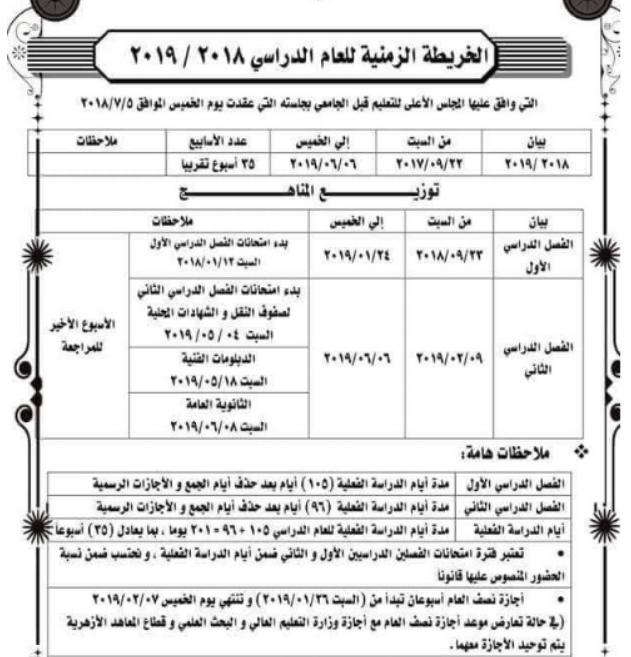 وزارة التربية والتعليم جدول ومواعيد امتحانات جميع الصفوف التعليمية ابتدائي إعدادي ثانوي فني الفصل الدراسي الأول لعام 2018 2019 Art