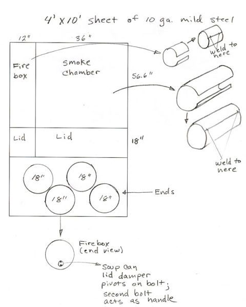 Build A Backyard Smoker  Pictures  Diagrams And Video
