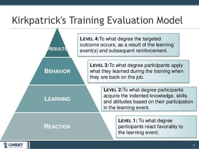kirkpatrick model 4 levels
