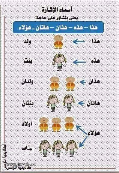 علمي ابنك اسماء الإشارة بالصور تجعل Hayahcc 1450642017 4 Arabic Language Arabic Alphabet For Kids Learn Arabic Alphabet