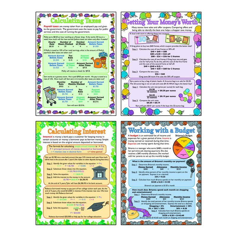 Personal Finance Math Poster Set Finance Math Poster Personal