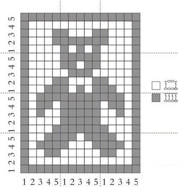 Crochet Baby Blanket Filet Crochet Bear Blocks Pattern Diagram