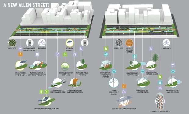 Town Square Initiative: New York - Urban Planning and Design