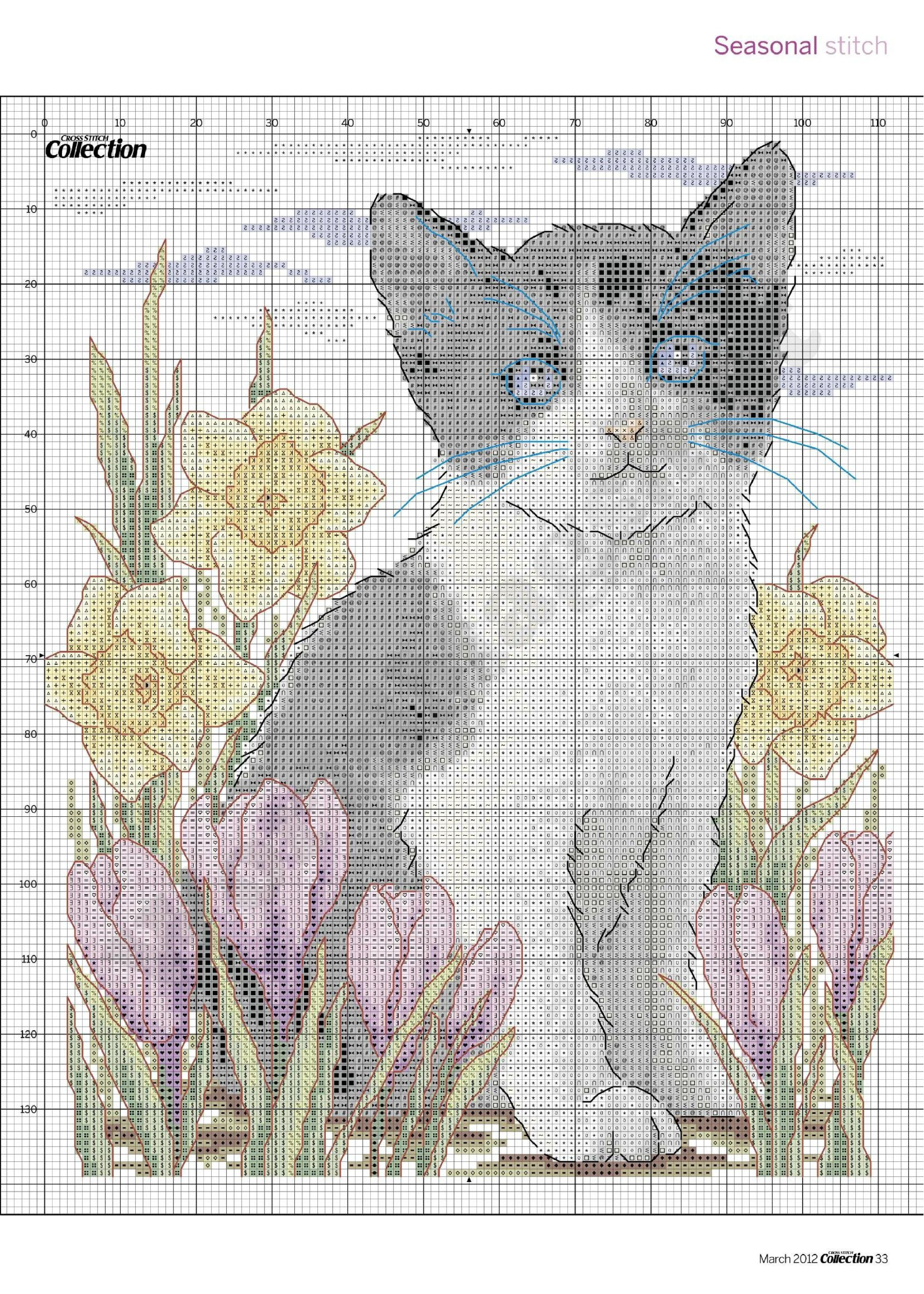 Spring kitten 1