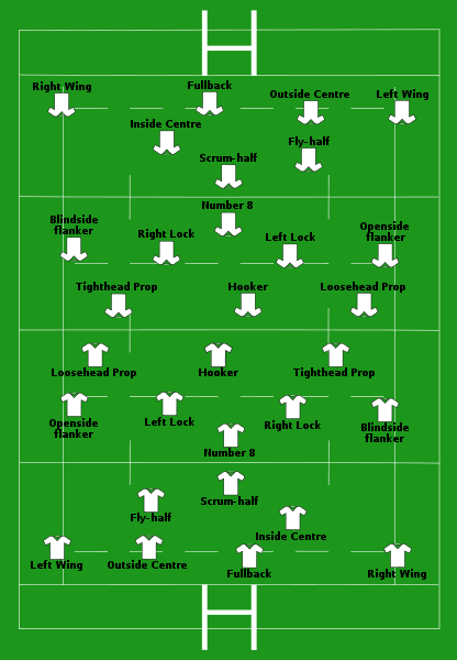 File Rugby Union Blank Line Ups Svg Rugby Union Rugby Coaching Rugby Sport