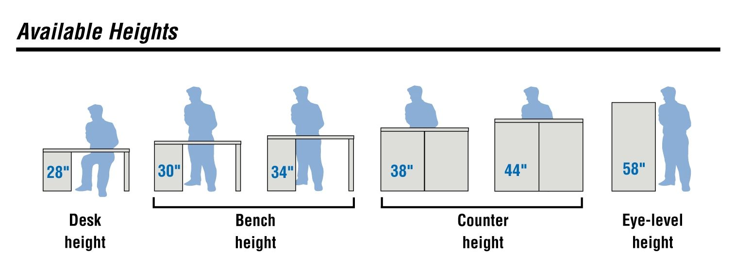 standard desk height - Google Search   Counter height ...