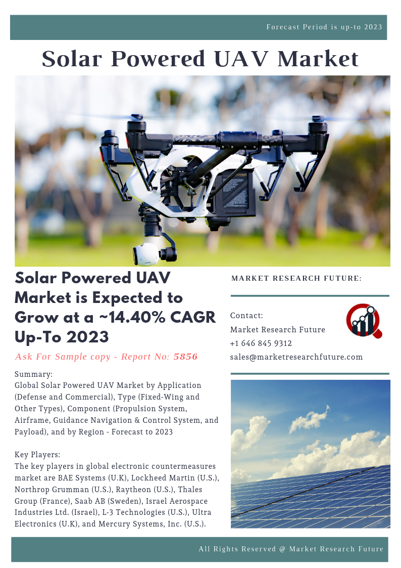 Global Solar Powered UAV Market by Application (Defense and