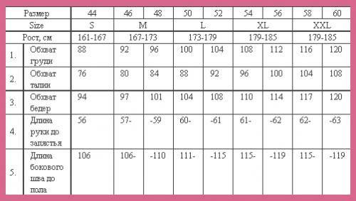 ff335c942d58 Таблица размеров и виды мужской одежды | Построение выкройки ...