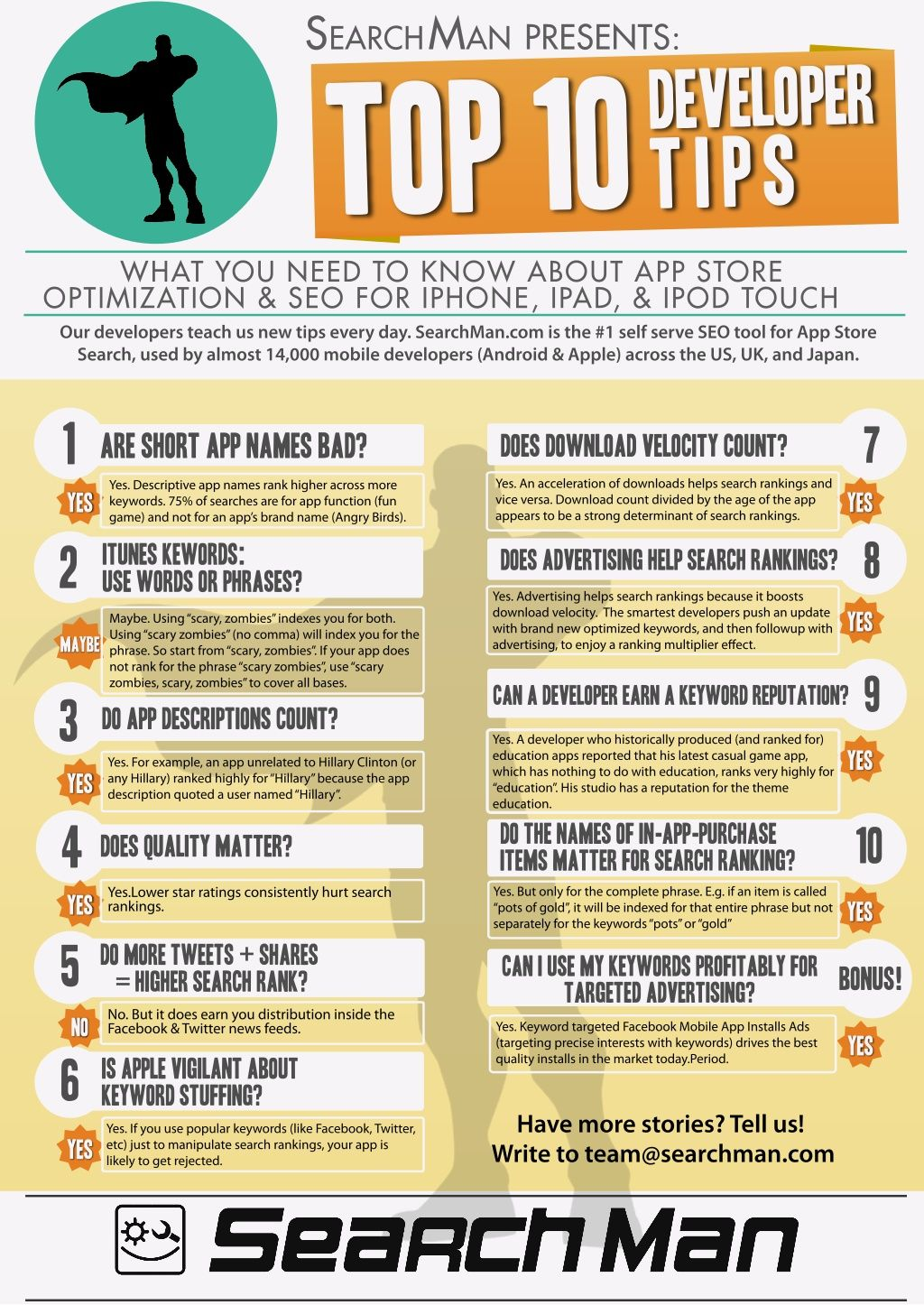 App Store Optimization 10 Tipps infographic