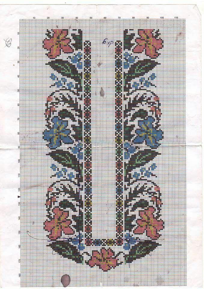 Yoke Border pattern | Needlework | Cross Stitch, Embroidery